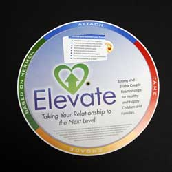 ELEVATE Relationship Wheels